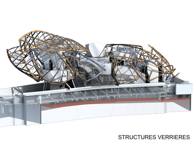 Diagrama de Estructura © Fondation Louis Vuitton