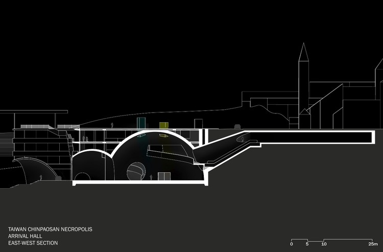 Arrival Hall, section. Image © Steven Holl Architects