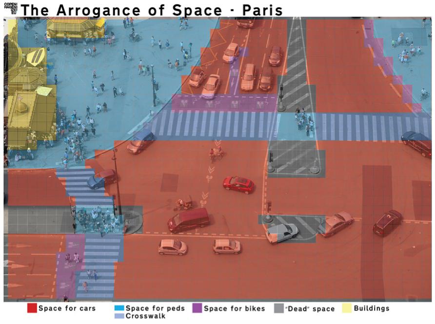 """""""A arrogância do espaço"""": A distribuição desigual do espaço público em relação aos pedestres, ciclistas e automóveis, © Mikael Colville-Andersen, via Flickr"""