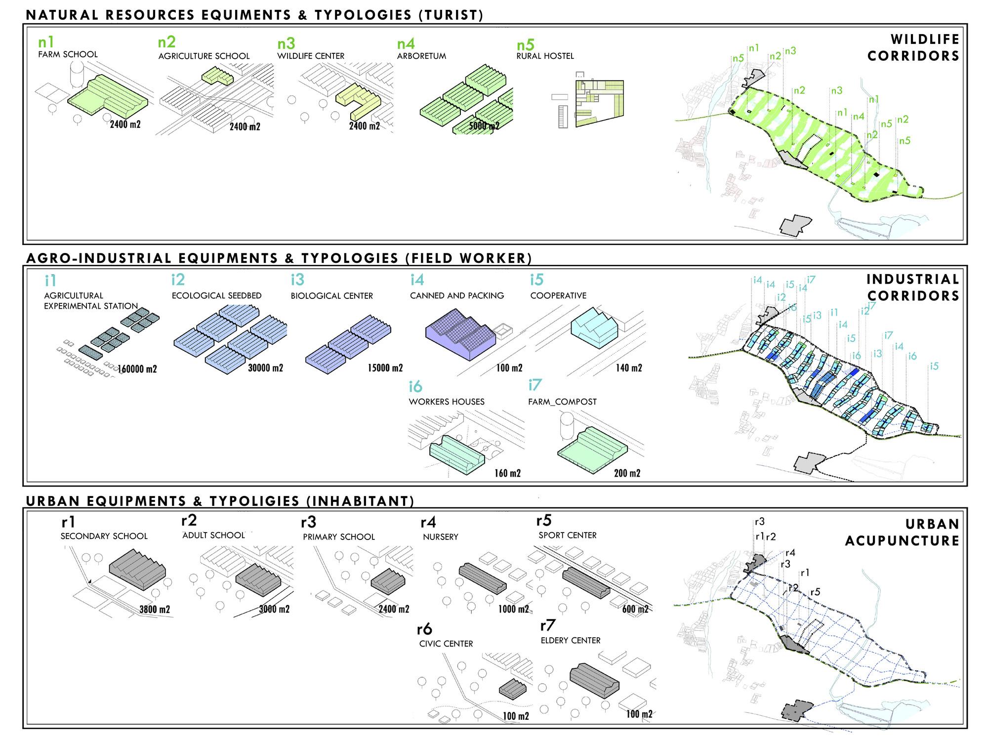 Catálogo de equipamientos y tipologías agroindustriales. Image Cortesia de DAT Pangea