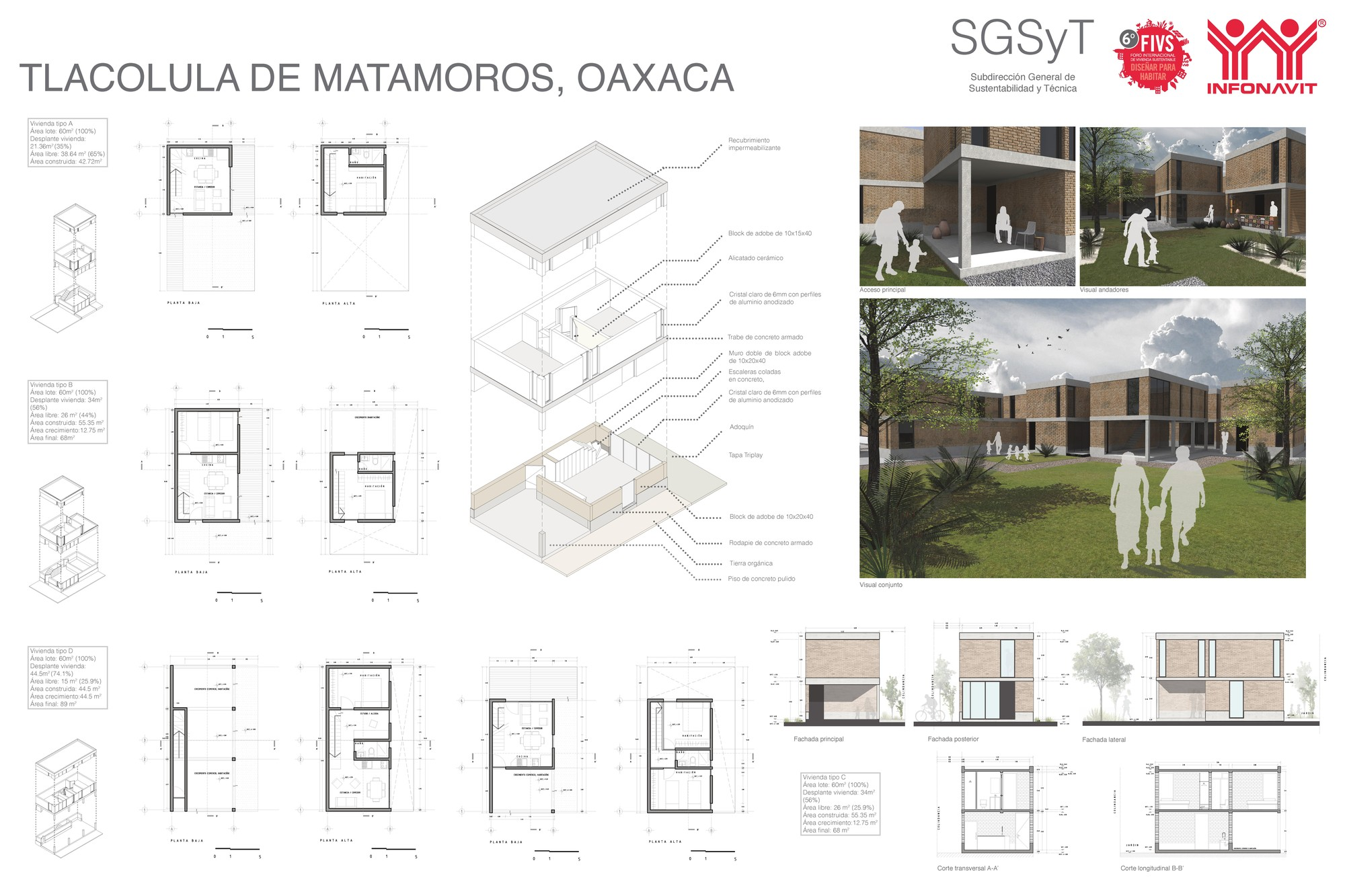 © Subdirección General de Sustentabilidad y Técnica