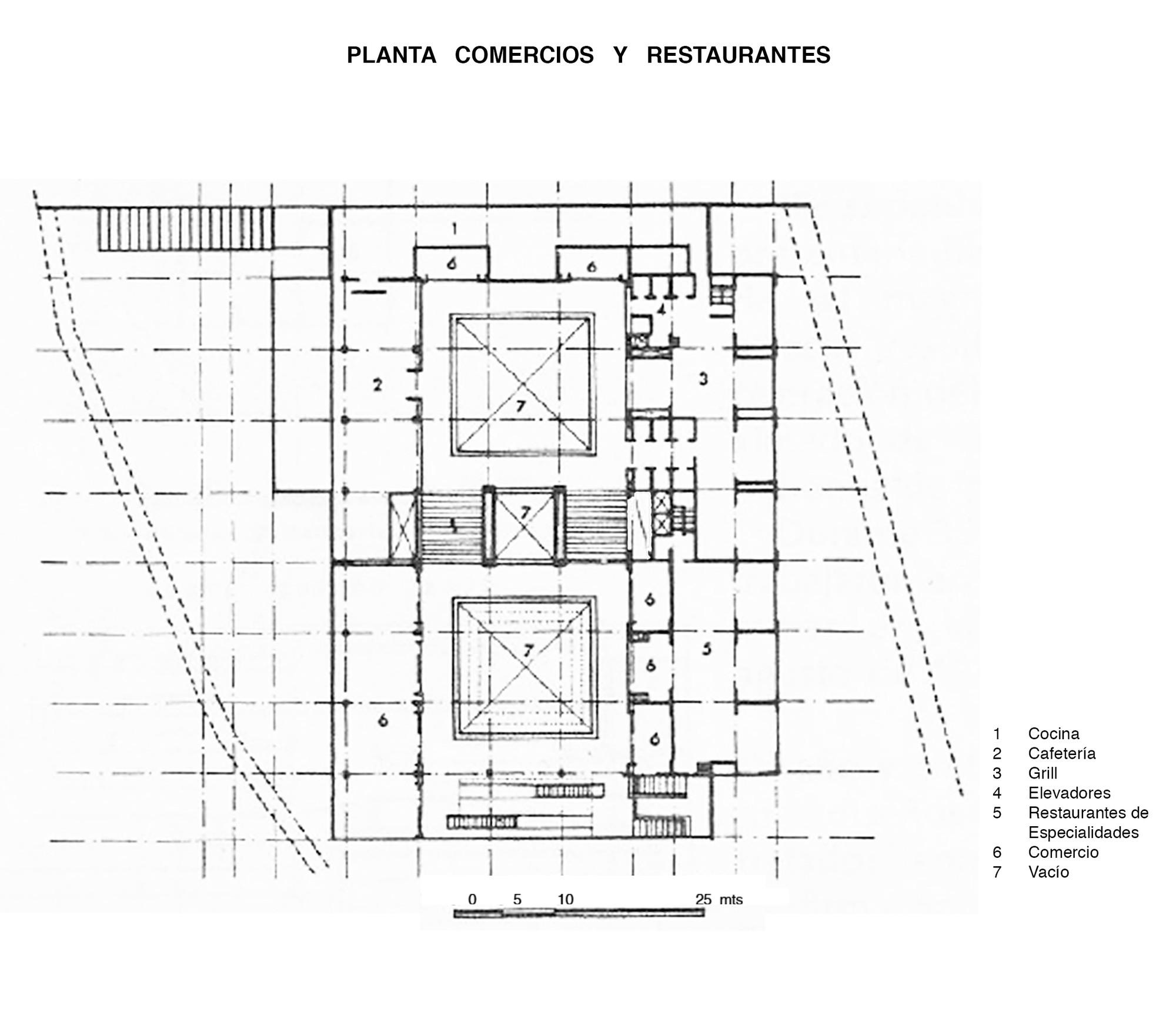 Planta Comercio y Restaurantes