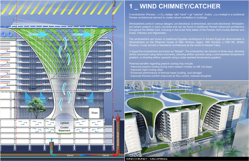 Vincent Callebaut Designs Sustainable Mixed Use Complex