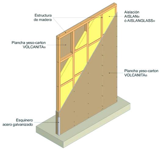 Materiales aislaci n y absorci n ac stica plataforma - Como tirar un tabique ...