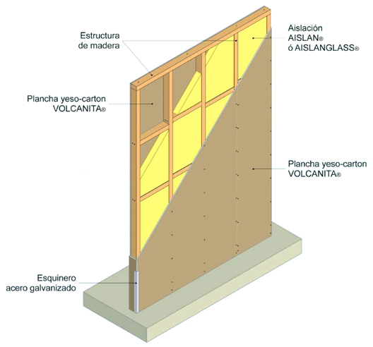 Materiales aislaci n y absorci n ac stica plataforma arquitectura - Tabiques de madera ...