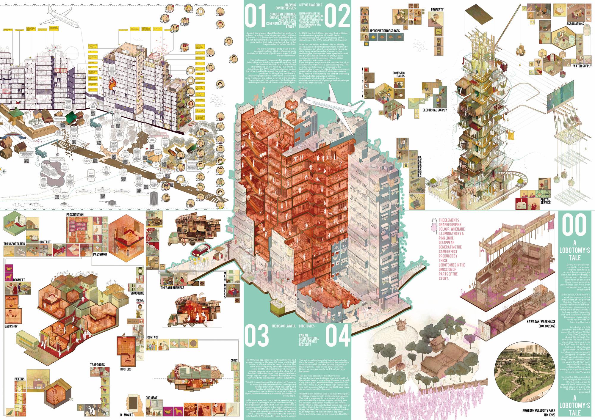 'Historia de una lobotomía', una investigación sobre la ciudad amurallada de Kowloon, Cortesia de David Jiménez y María Ángeles Peñalver