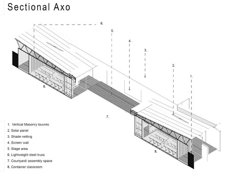 Sección Axonométrica