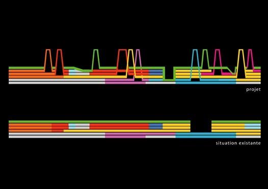 Proyecto para Les Halles – Paris (2003) Koolhaas propone que las infraestructuras de subsuelo, por donde pasan 5 líneas del metro y 3 líneas de tren, irrumpan en la superficie y conformen los espacios de parque en el corazón de Paris. Cortesía de OMA