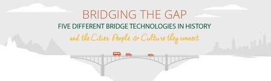 Courtesy of Ohio University's Online Masters in Civil Engineering program