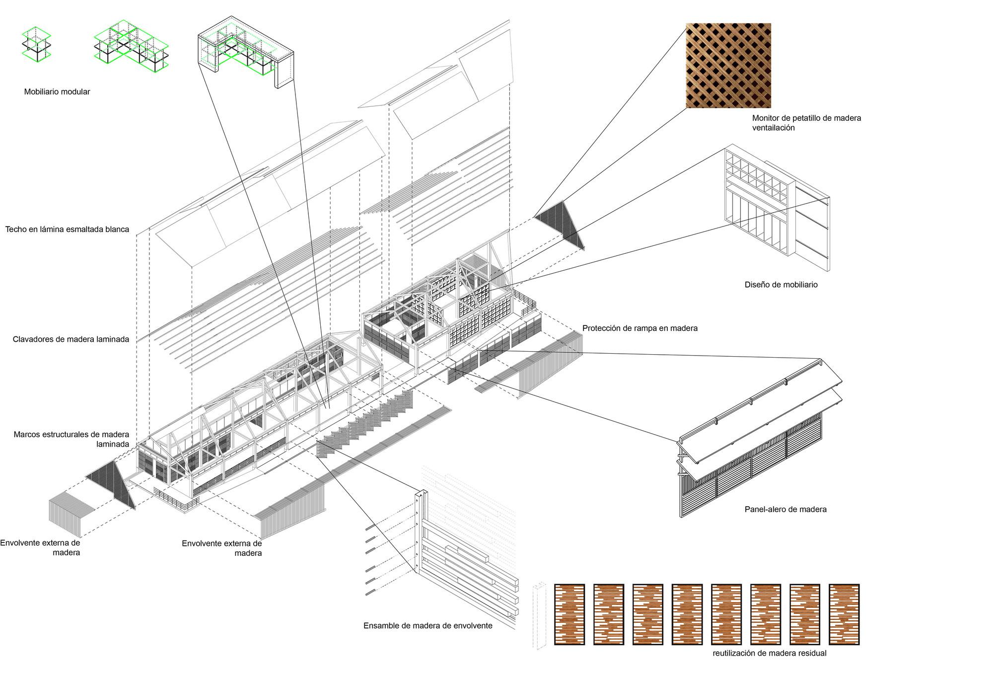 Galer a de centro de capacitaci n ind gena k p cl jui for Dimensiones de espacios arquitectonicos