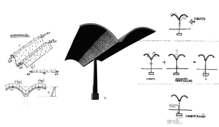 © Estructura Básica Diseñada por Eladio Dieste