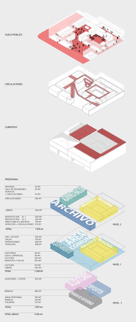 Esquema programático. Image Cortesía de LyonBosch Arquitectos y B+V Arquitectos