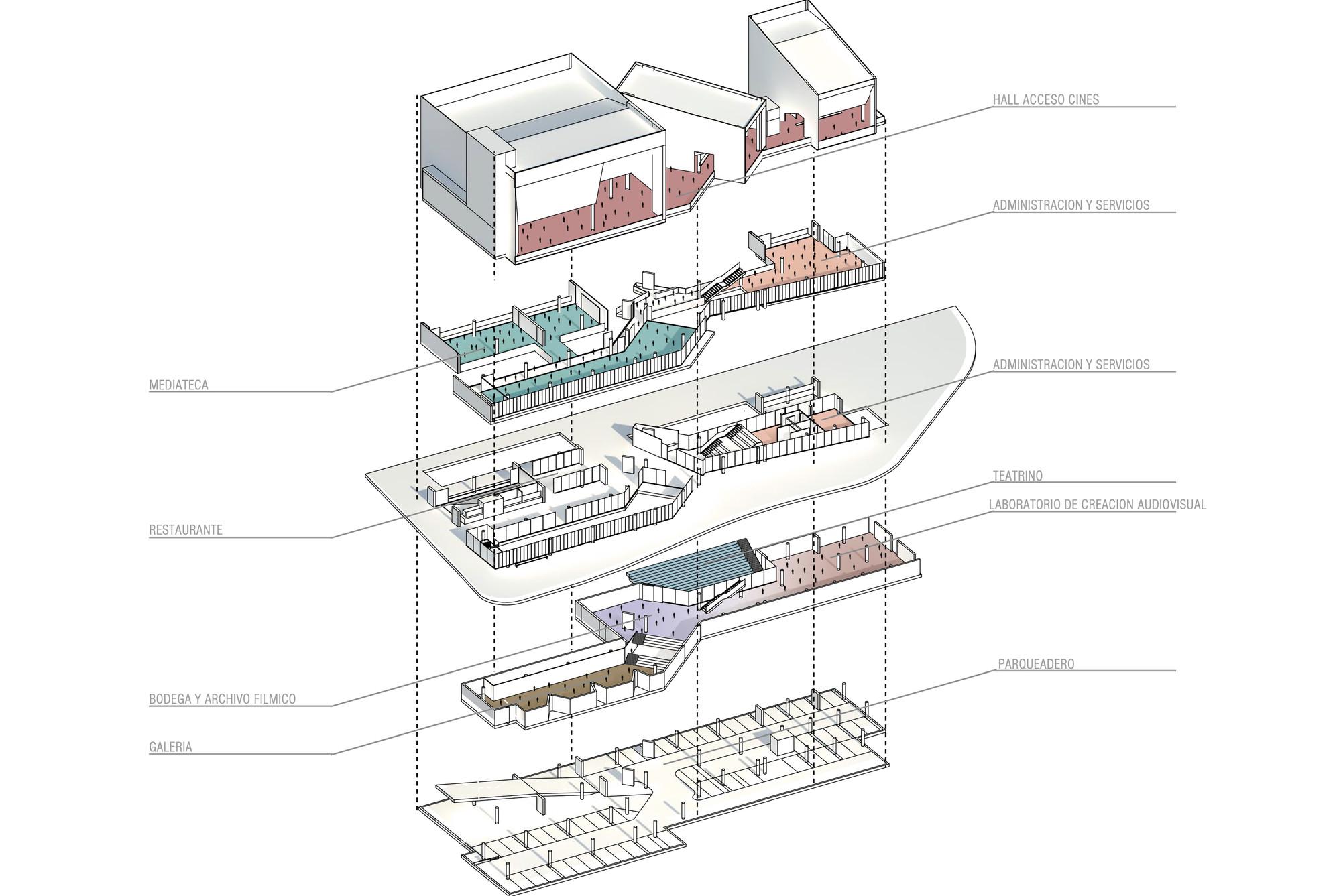 Despiece programático. Image Cortesia de Eje A Arquitectura y Urbanismo