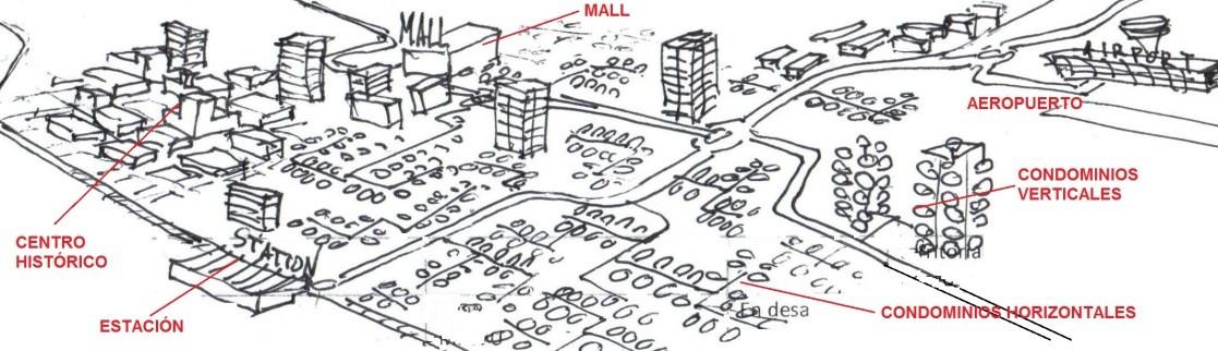 Ciudad y tecnología en Latinoamérica: el caso de Temuco en Chile, Esquema que refleja las estructuras 'en serie' de la ciudad, conectadas por las redes de tránsito . Image Cortesia de Miguel Gómez Villarino