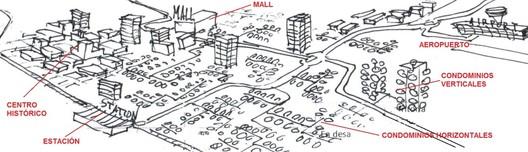 Esquema que refleja las estructuras 'en serie' de la ciudad, conectadas por las redes de tránsito . Image Cortesia de Miguel Gómez Villarino