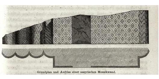 Ilustración de Gottfried Semper en El Estilo (1860-63) sobre la Teoría de la Vestimenta – Bekleidungs Theorie, p327 de la edición original.  Imagen Cortesía de Alejandra Celedón