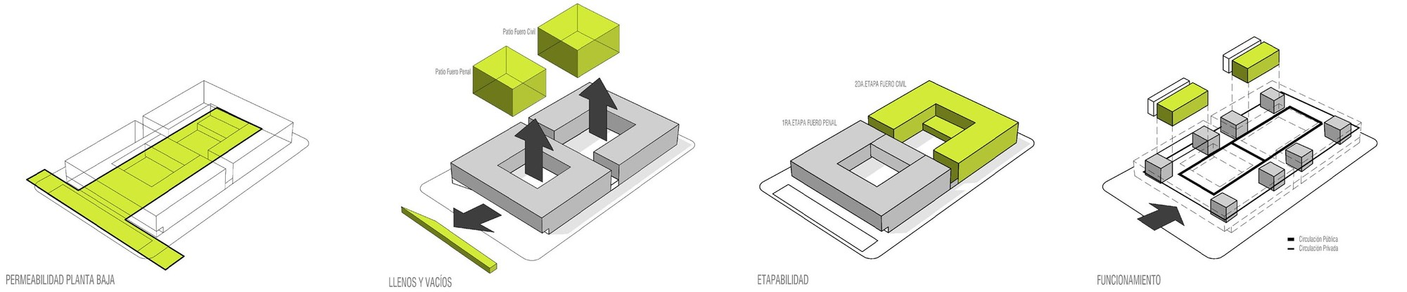 Estrategias de diseño. Image Cortesia de Equipo Primer Lugar