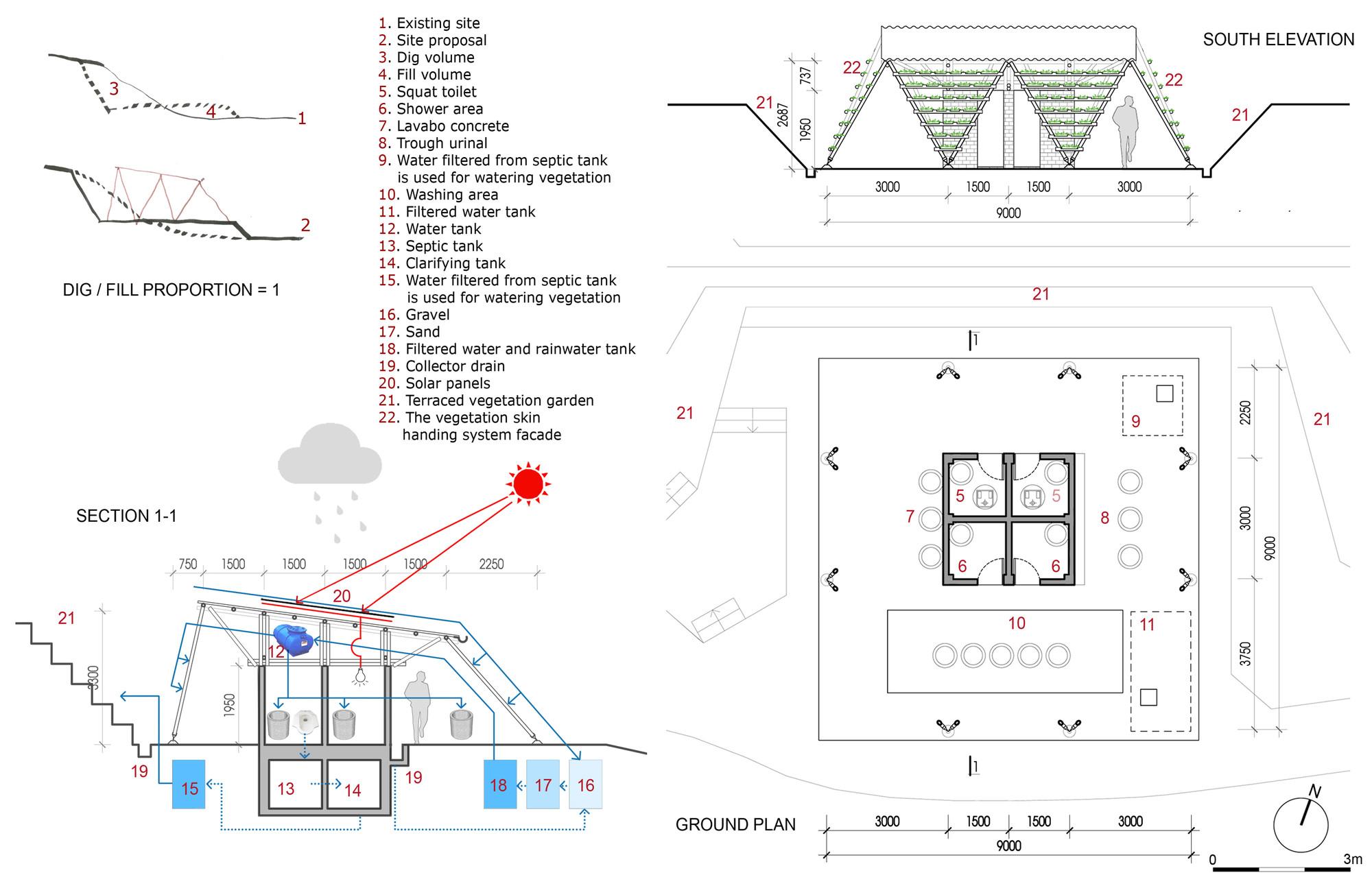 Sección - Planta - Elevación
