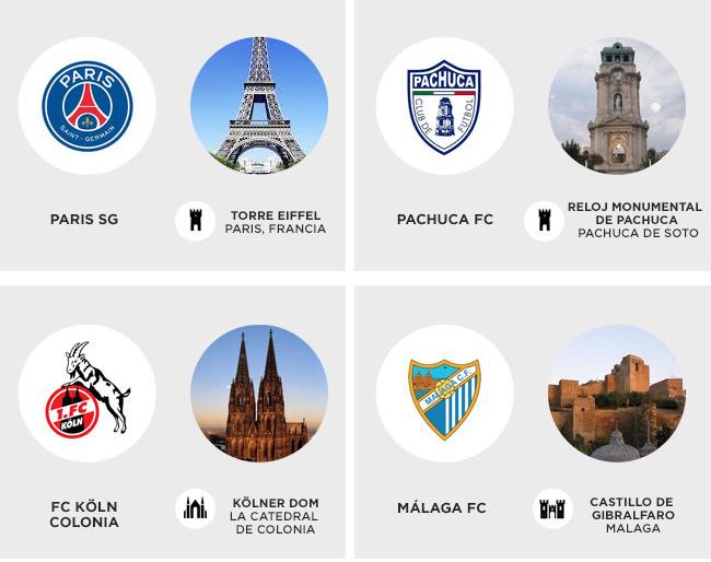 Equipo De Iconos De Mapa De Imagen: Iconos Arquitectónicos En Escudos De Equipos De Fútbol