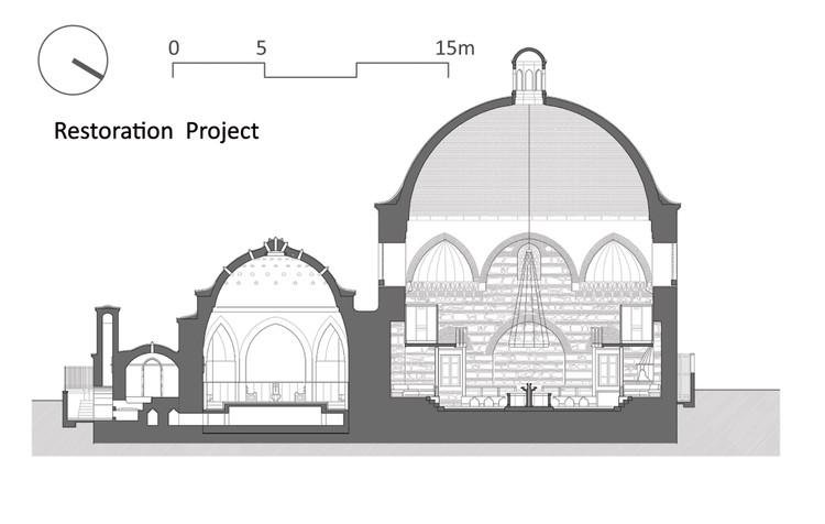 Sección de Restauración