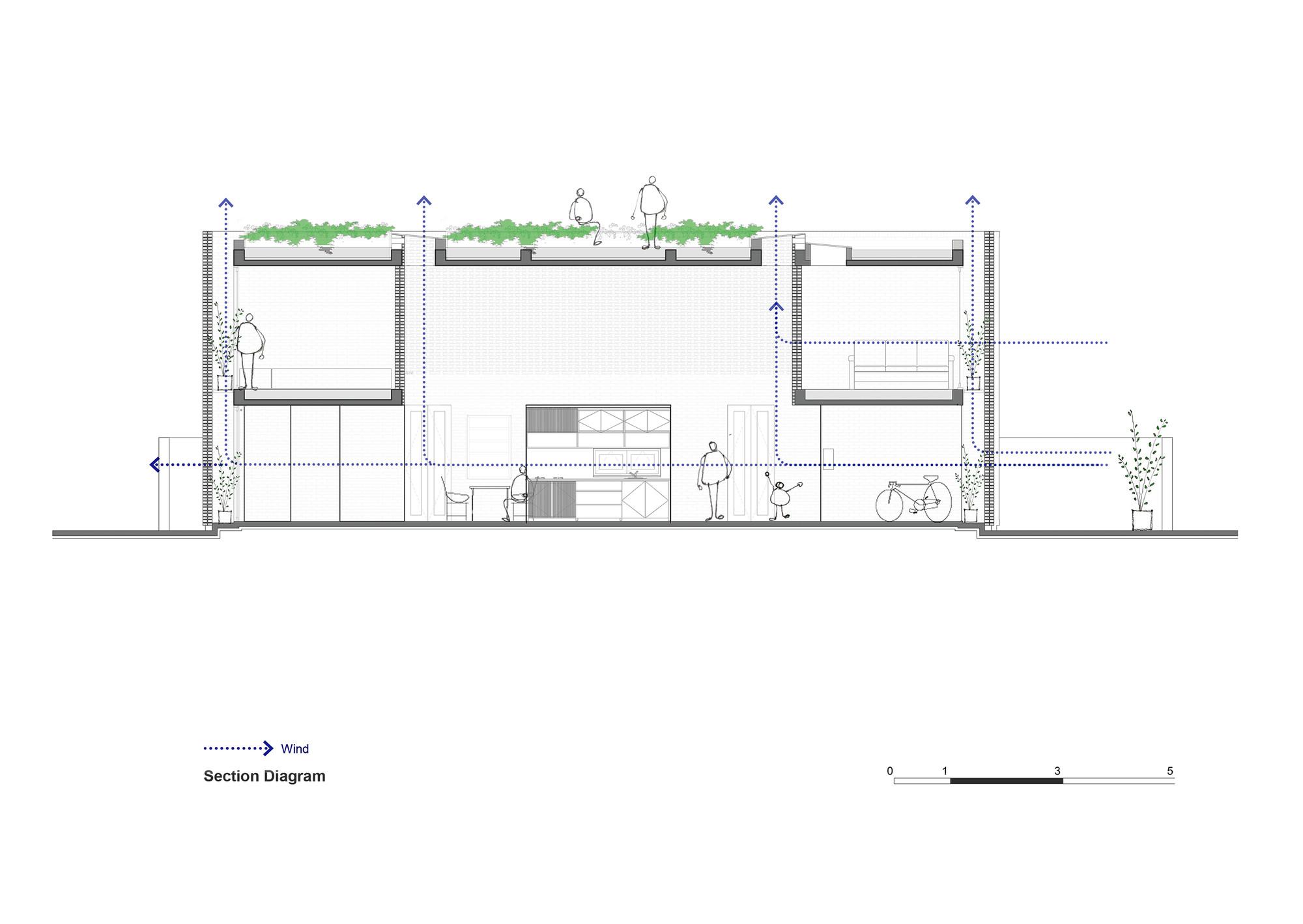 http://images.adsttc.com/media/images/54d0/64f9/e58e/ce45/7a00/04b7/large_jpg/Section_Diagram.jpg?1422943462