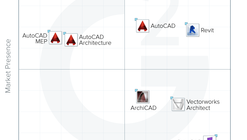 Report Ranks Best BIM and Building Design Platforms for 2015