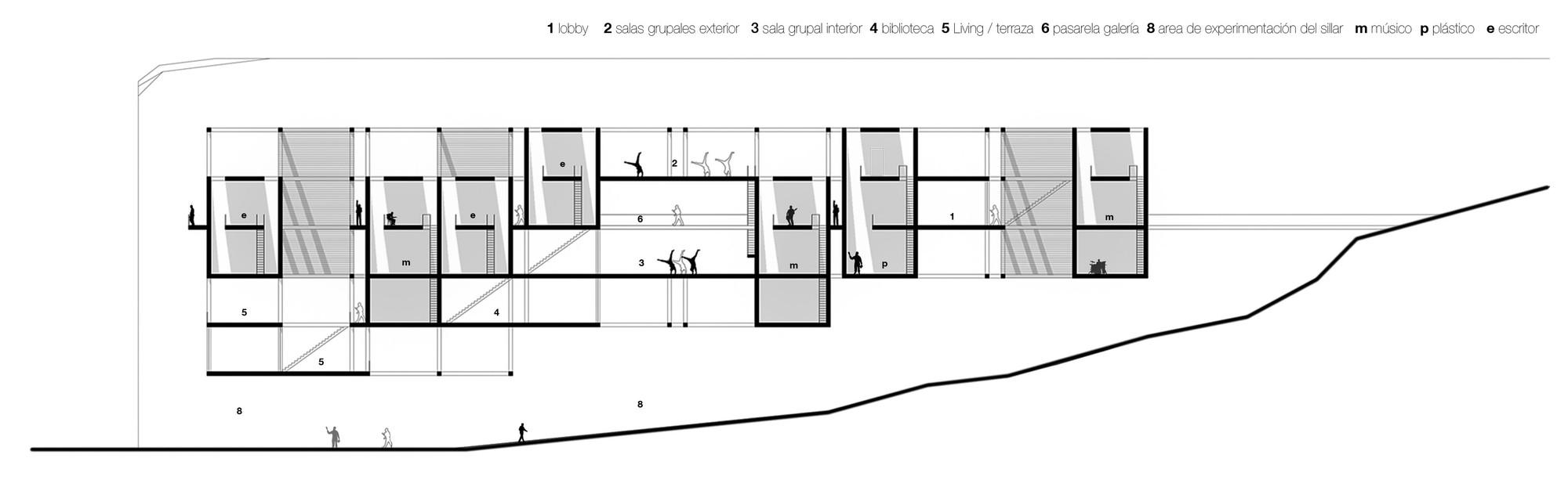 Corte/sección en talleres