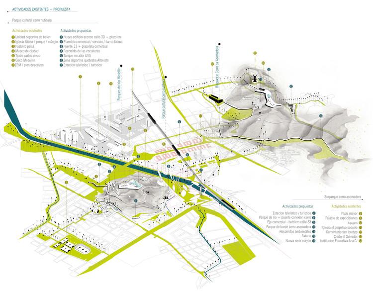 Esquema urbano: actividades existentes y propuestas. Image Cortesía de Célula Arquitectura
