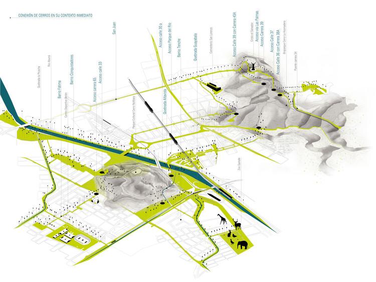 Esquema urbano: conexión de cerros en su entorno inmediato. Image Cortesía de Célula Arquitectura