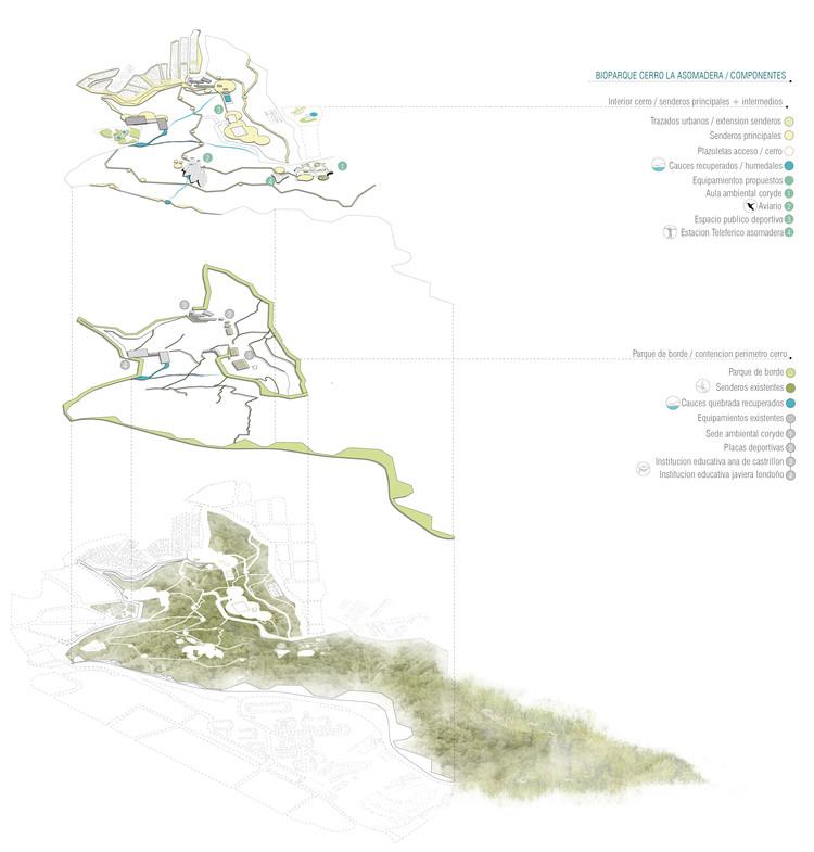 Despiece: Bioparque cerro La Asomadera. Image Cortesía de Célula Arquitectura