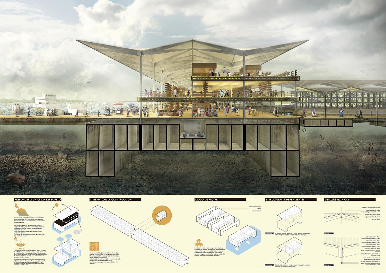 proyectos tag plataforma arquitectura