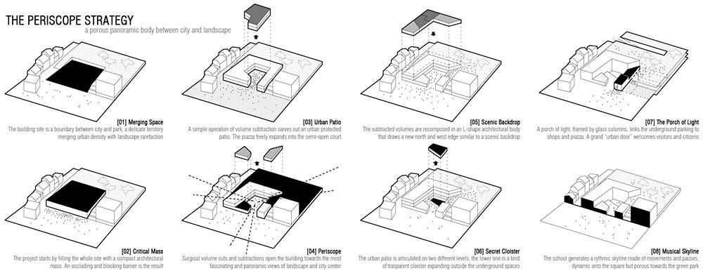 Cortesia de Tomas Ghisellini Architects