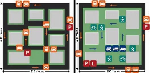 © Figura 1: Comparativa entre la ciudad existente y la planificada mediante supermanzanas. Fuente: Agencia de Ecología Urbana de Barcelona (2012).