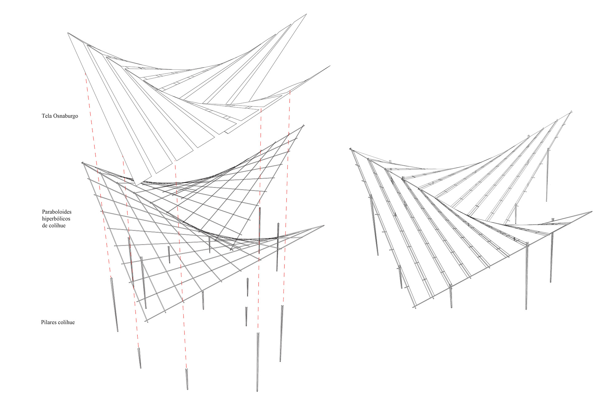 Diagrama Estructura
