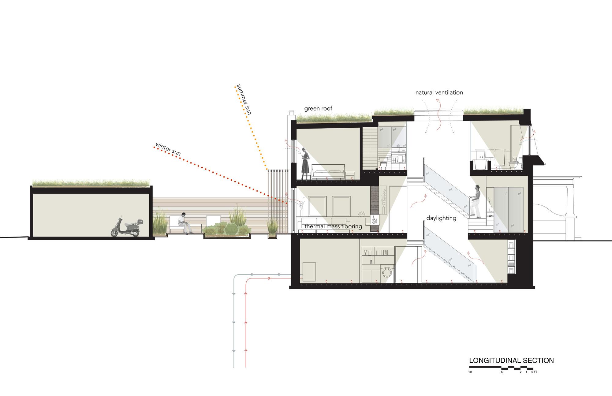 Gallery of through house dubbeldam architecture design for Architecture 54