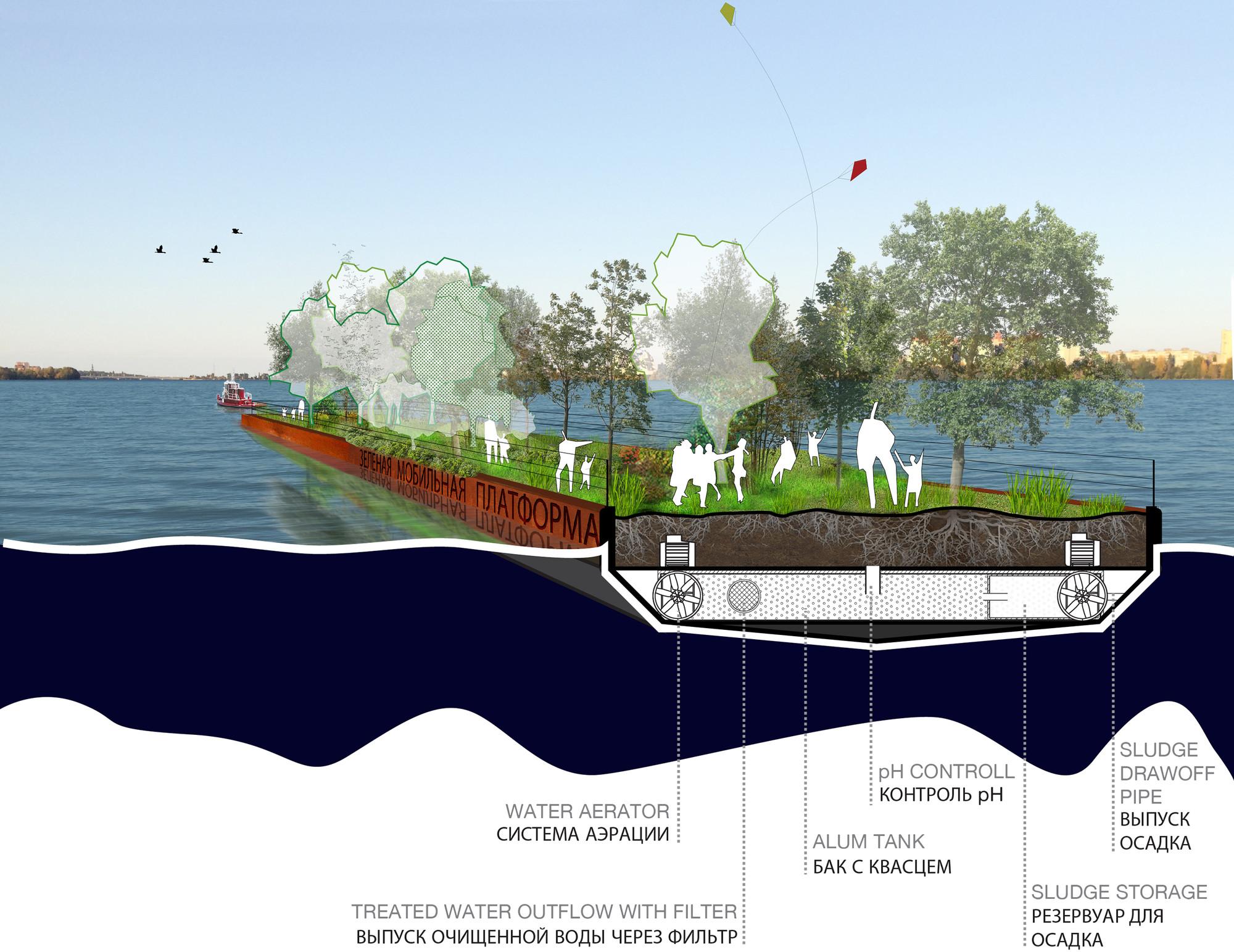 Infraestructuras flotantes: paisaje flotante. Image Cortesia de Ecosistema Urbano