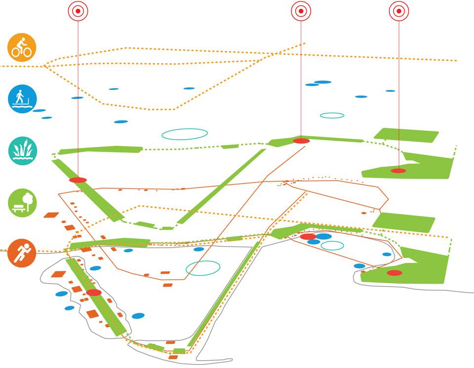 Layers de la isla del ocio. Image Cortesia de Ecosistema Urbano
