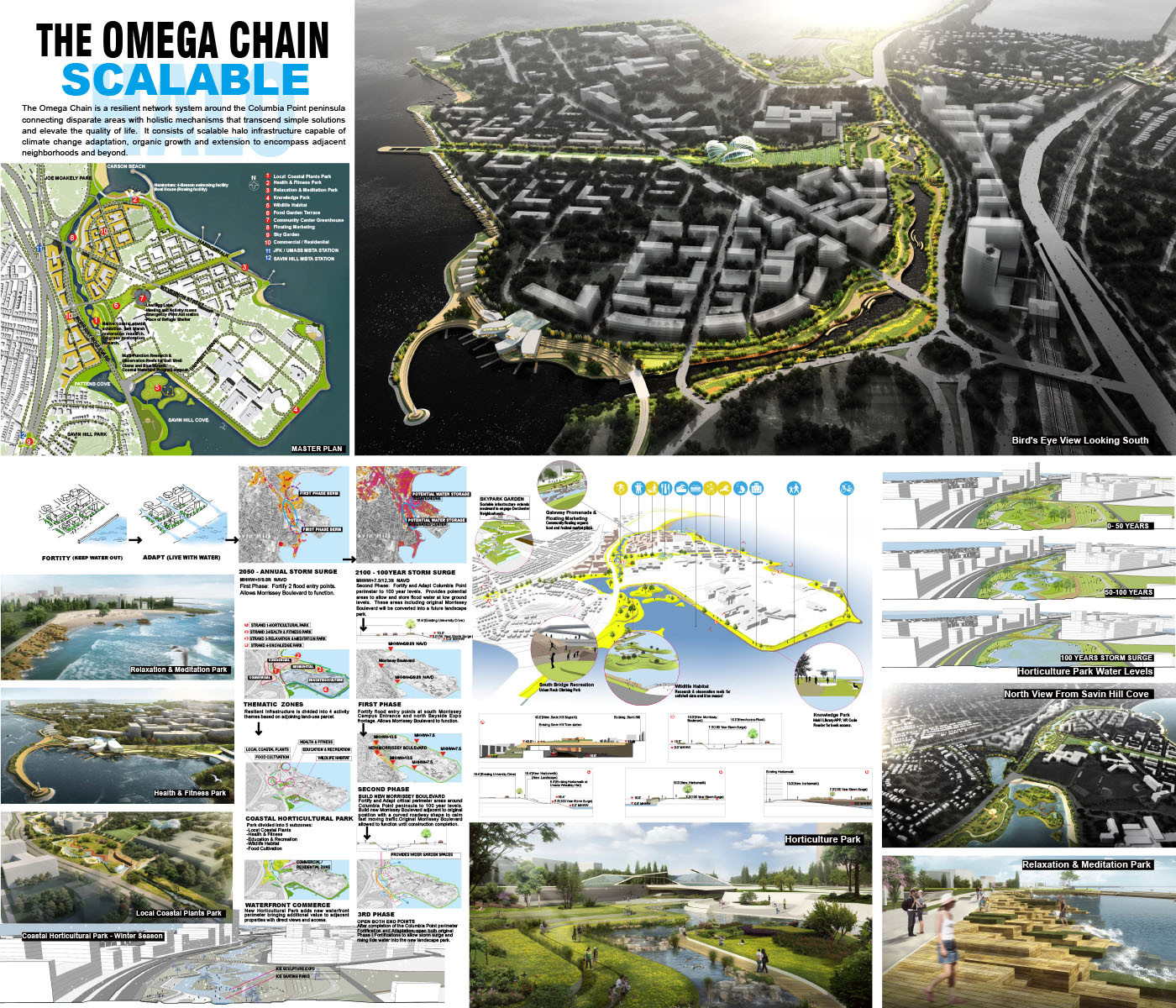 The Omega Chain. Image Courtesy of Boston Living with Water