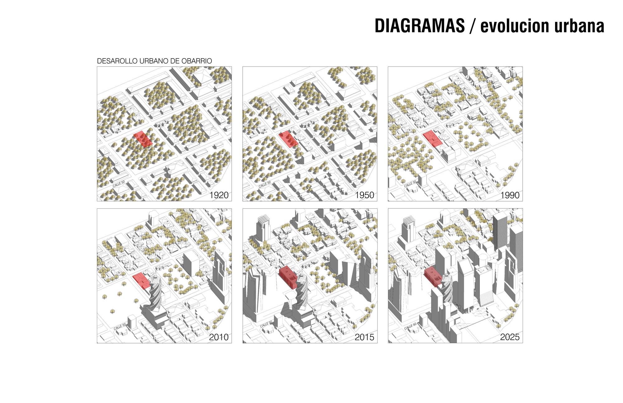 Evolución urbana. Image Cortesia de Mallol & Mallol Arquitectos