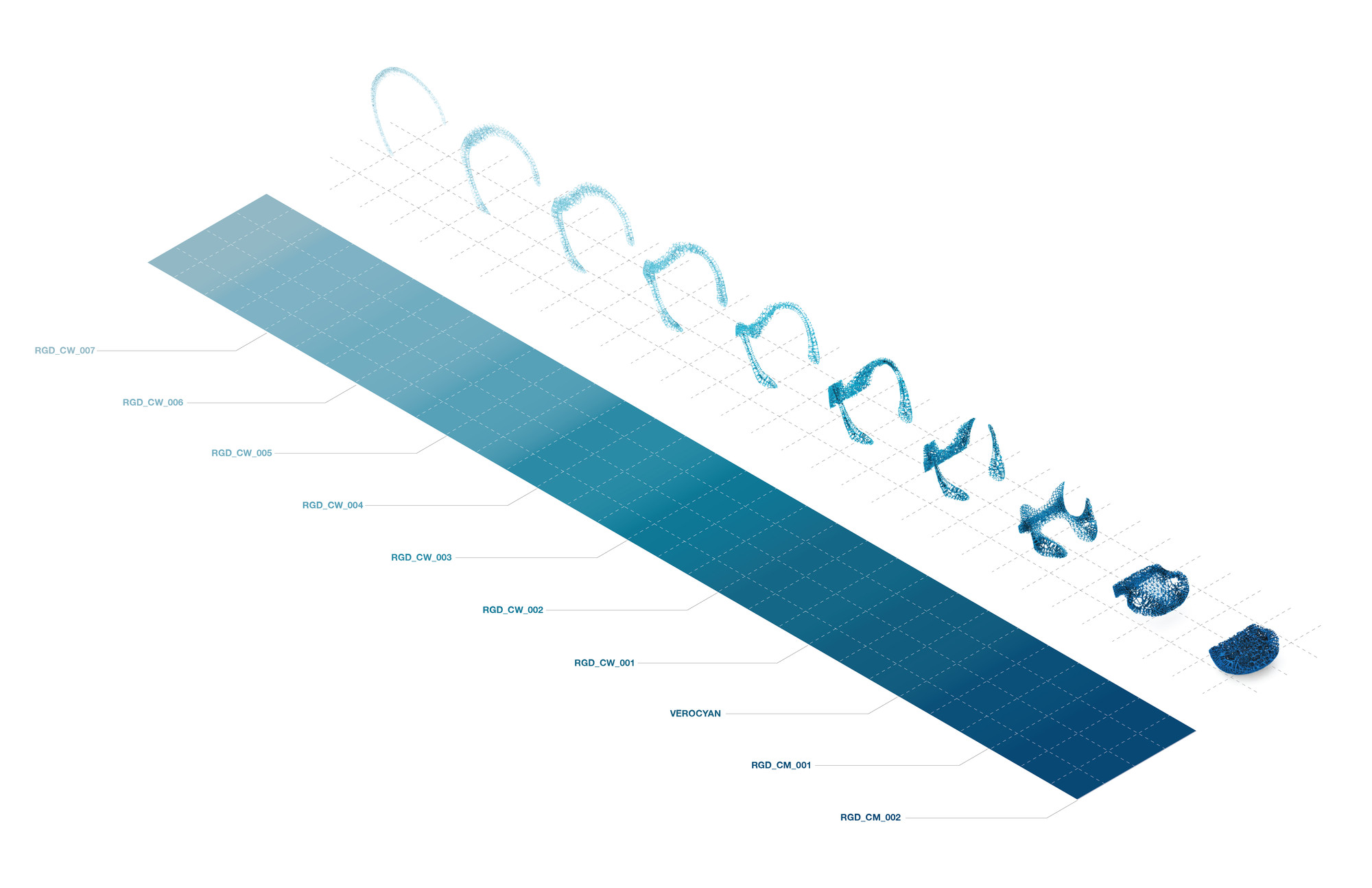 Diagram showing the various gradients of color and rigidity in the Durotaxis Chair's single print run. Image Courtesy of Synthesis Design + Architecture