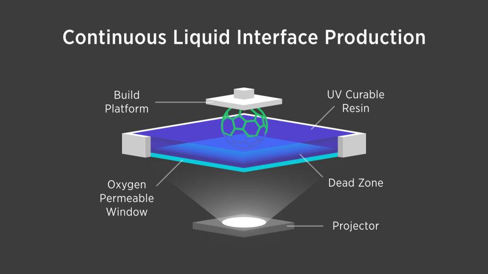 Carbon3D, una tecnología cien veces más rápida que la impresión 3D, © Carbon3D