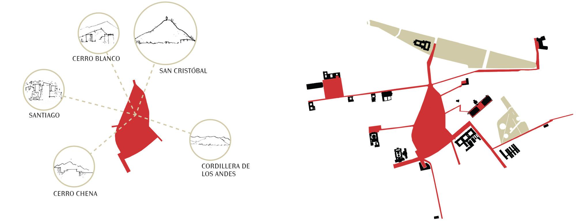 Red. Image Cortesia de Fundación Cerros Isla + Macarena Gaete