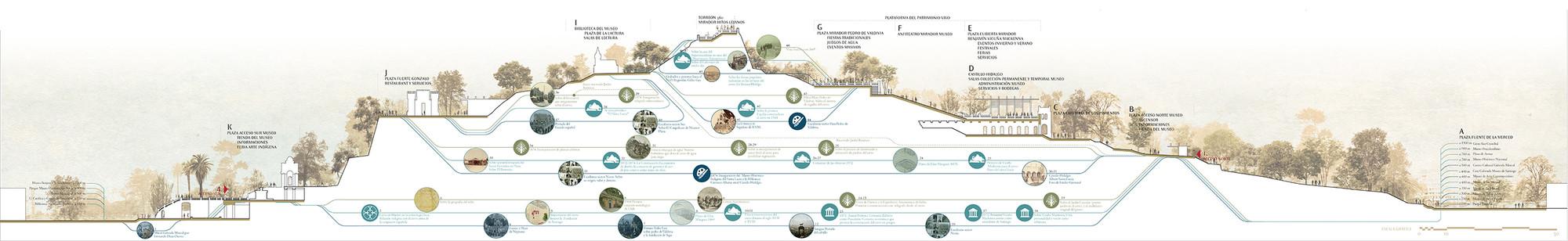 Museografía. Image Cortesia de Fundación Cerros Isla + Macarena Gaete