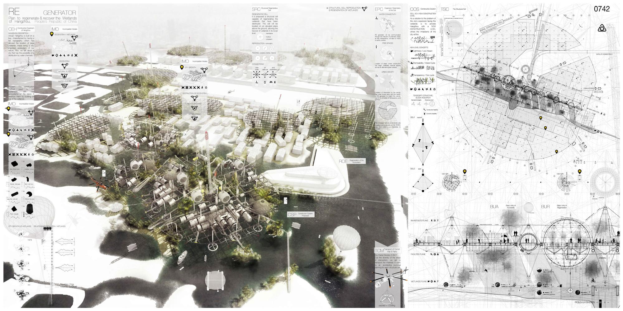 """Mención honrosa: """"Re-Generator Skyscraper: Plan to Regenerate the Wetlands of Hangshou /  Gabriel Munoz Moreno"""". Imagen cortesía de eVolo"""