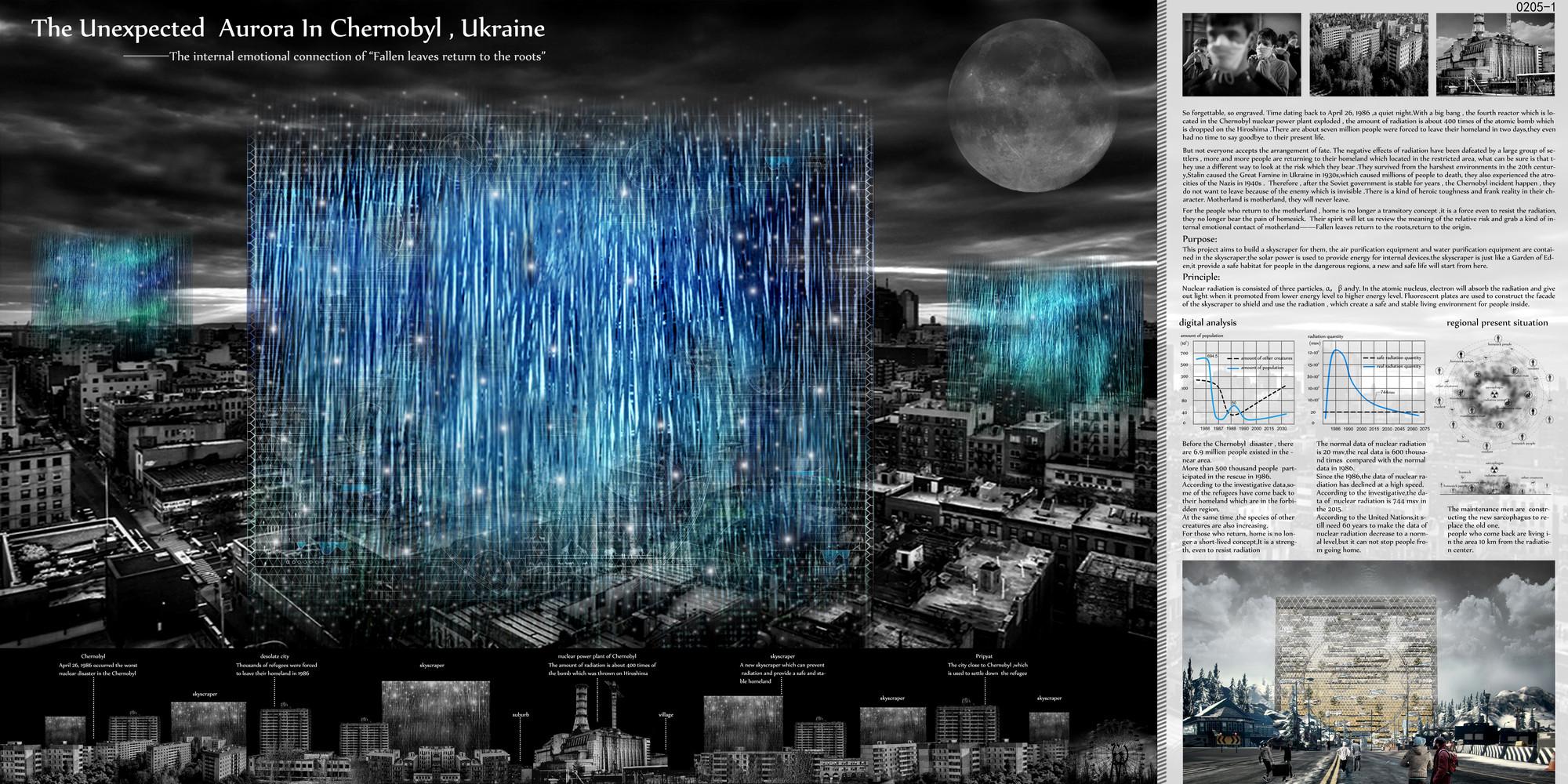 """Mención honrosa: """"The Unexpected Aurora in Chernobyl, Ukraine"""" / Zhang Zehua, Song Qiang, Liu Yameng.  Imagen cortesía de eVolo"""