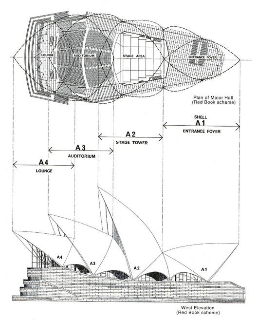 Dibujos Originales - Ópera de Sydney. Imagen © Jørn Utzon / Courtesía de Bibliodyssey