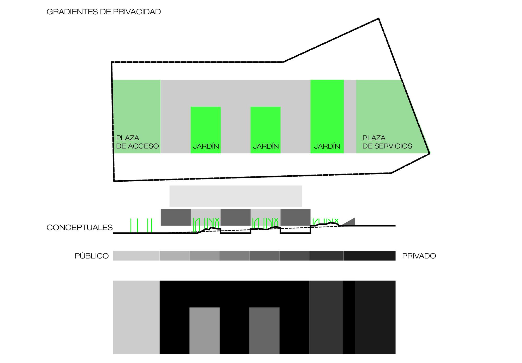 Esquema conceptual #01. Image Cortesia de Fábrica de Paisaje