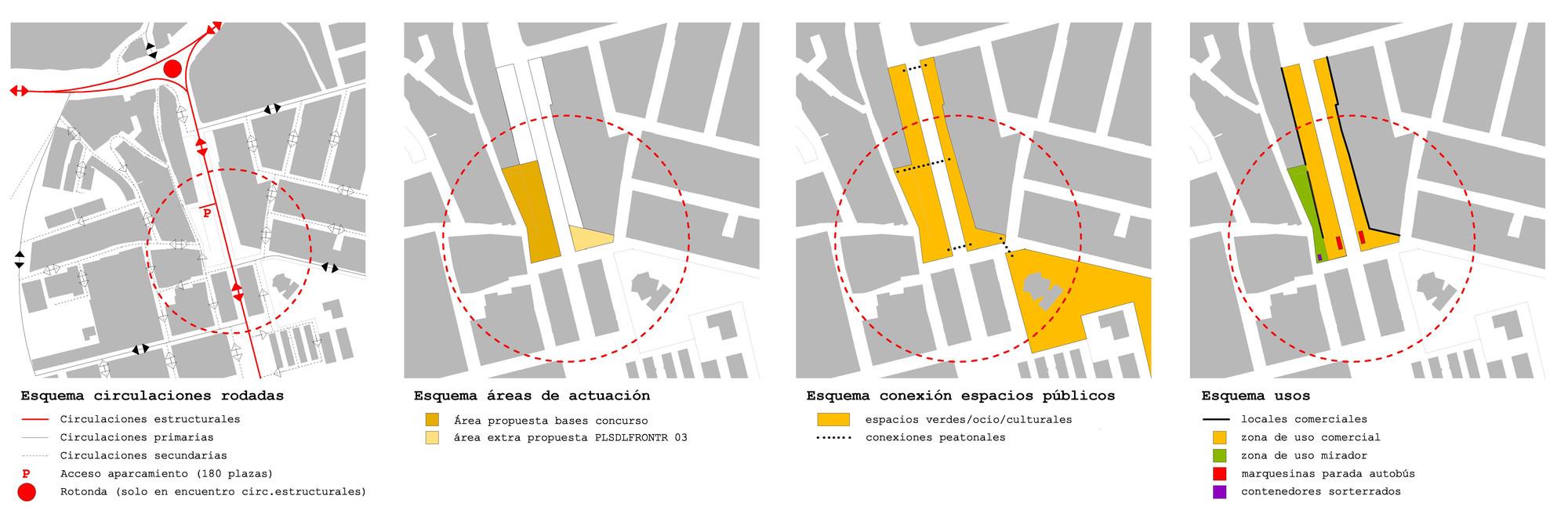 Propuesta urbana