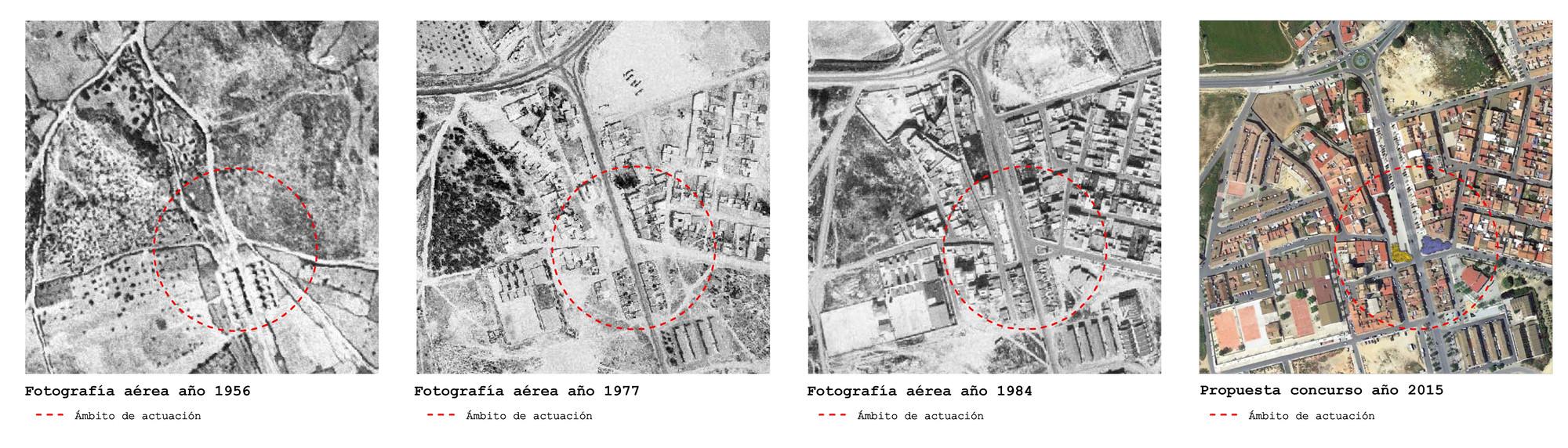 Evolución del territorio