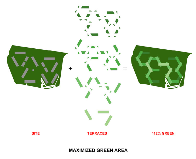 Diagrama de Área Verde